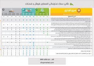 لیست قیمت سری تجاری نرم افزار حسابداری محک