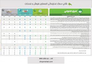 لیست قیمت سری عمومی نرم افزار حسابداری محک